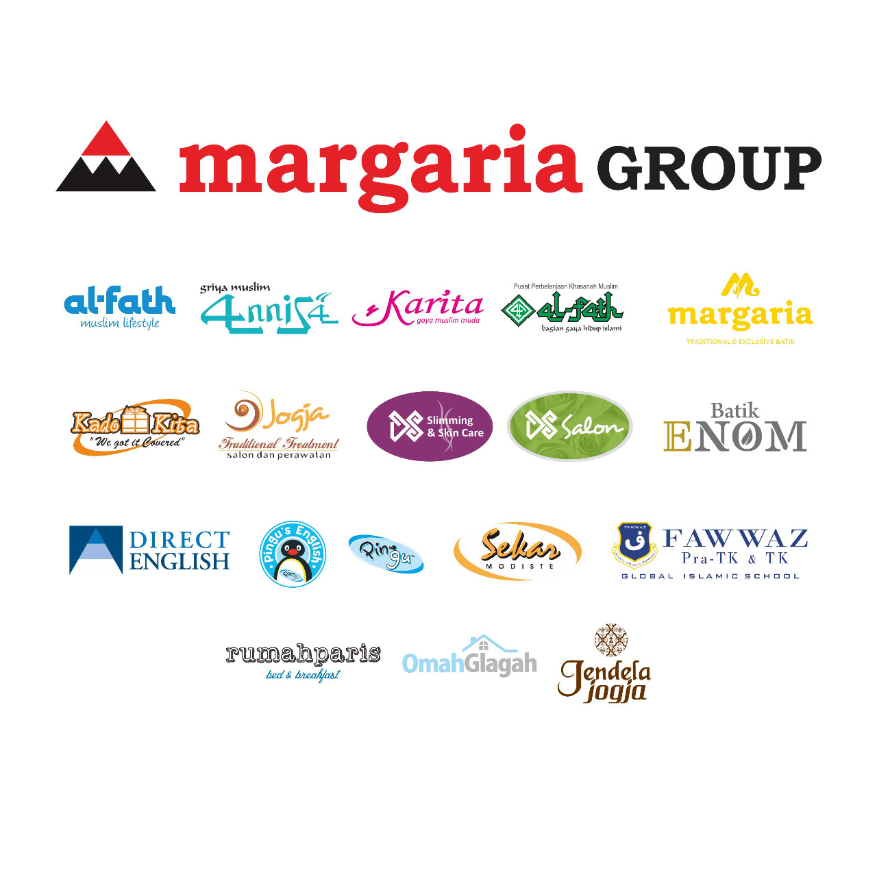 Margaria Group